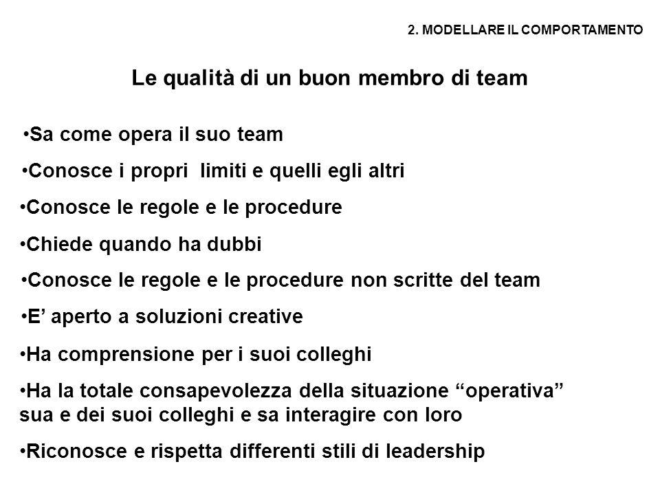 2. MODELLARE IL COMPORTAMENTO Le qualità di un buon membro di team