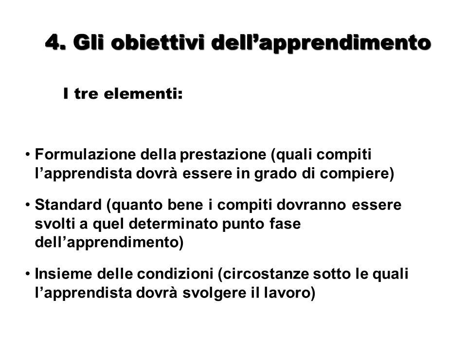 4. Gli obiettivi dell'apprendimento