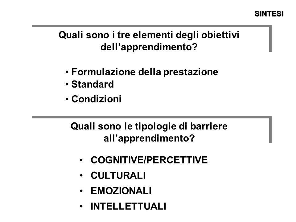Quali sono i tre elementi degli obiettivi dell'apprendimento
