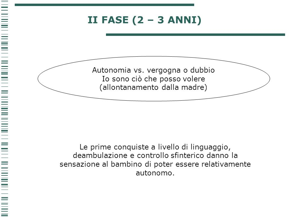II FASE (2 – 3 ANNI) Autonomia vs. vergogna o dubbio