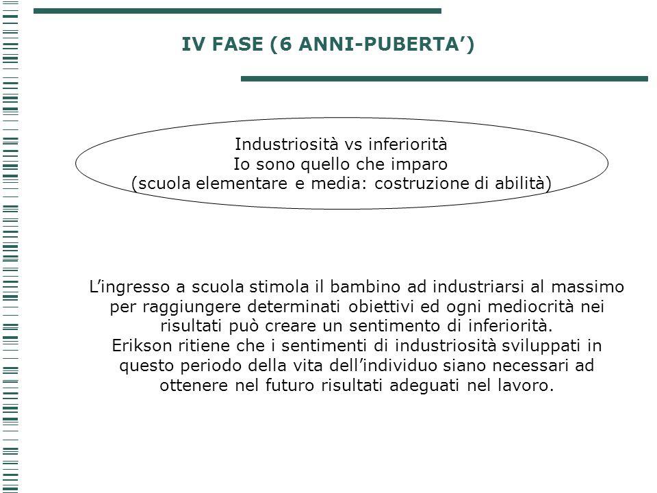 IV FASE (6 ANNI-PUBERTA')