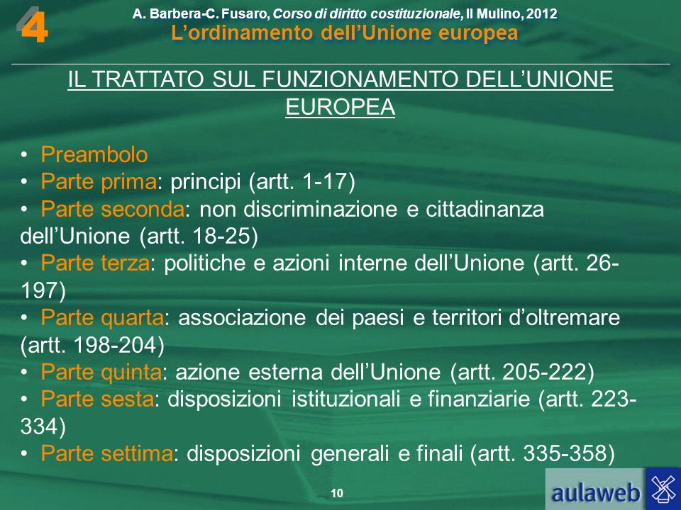 IL TRATTATO SUL FUNZIONAMENTO DELL'UNIONE EUROPEA