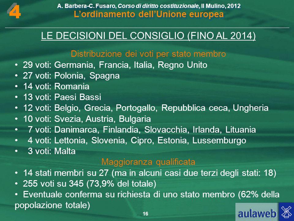 4 LE DECISIONI DEL CONSIGLIO (FINO AL 2014)