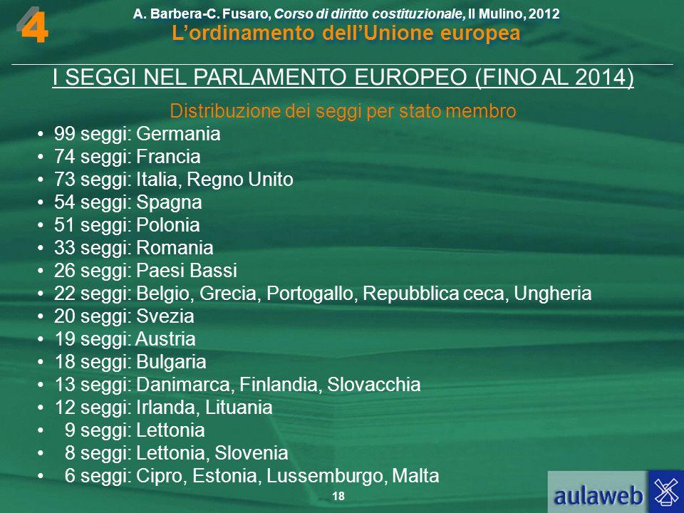 4 I SEGGI NEL PARLAMENTO EUROPEO (FINO AL 2014)