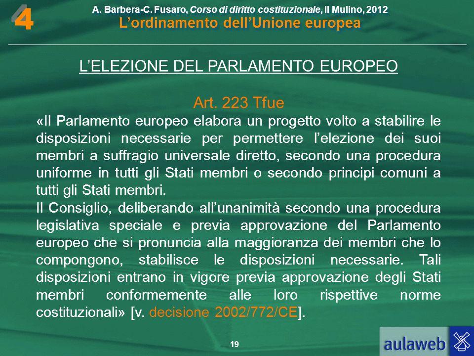 L'ELEZIONE DEL PARLAMENTO EUROPEO