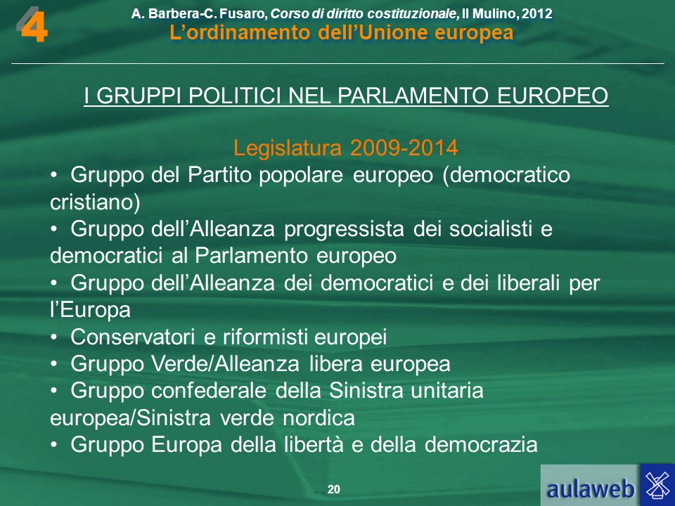 I GRUPPI POLITICI NEL PARLAMENTO EUROPEO