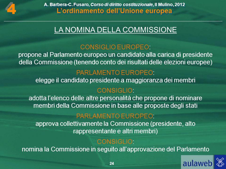 4 LA NOMINA DELLA COMMISSIONE CONSIGLIO EUROPEO: