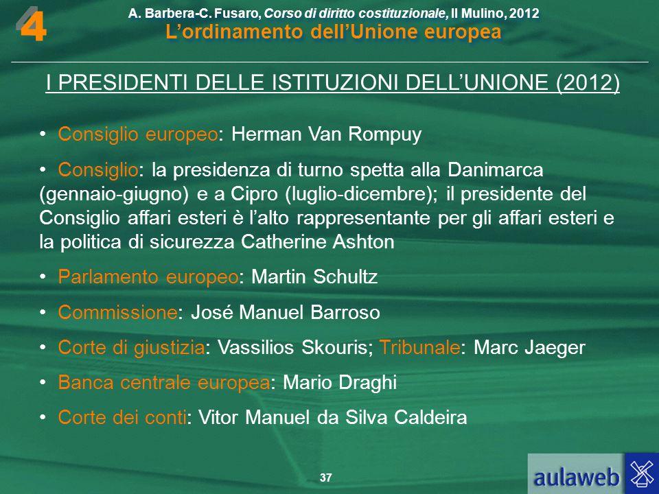 I PRESIDENTI DELLE ISTITUZIONI DELL'UNIONE (2012)