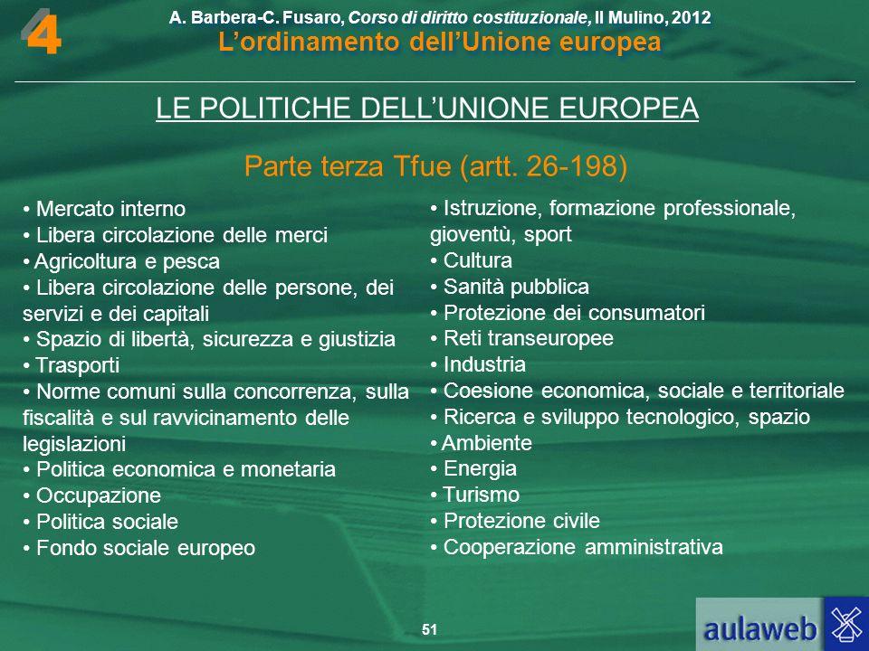 4 LE POLITICHE DELL'UNIONE EUROPEA Parte terza Tfue (artt. 26-198)