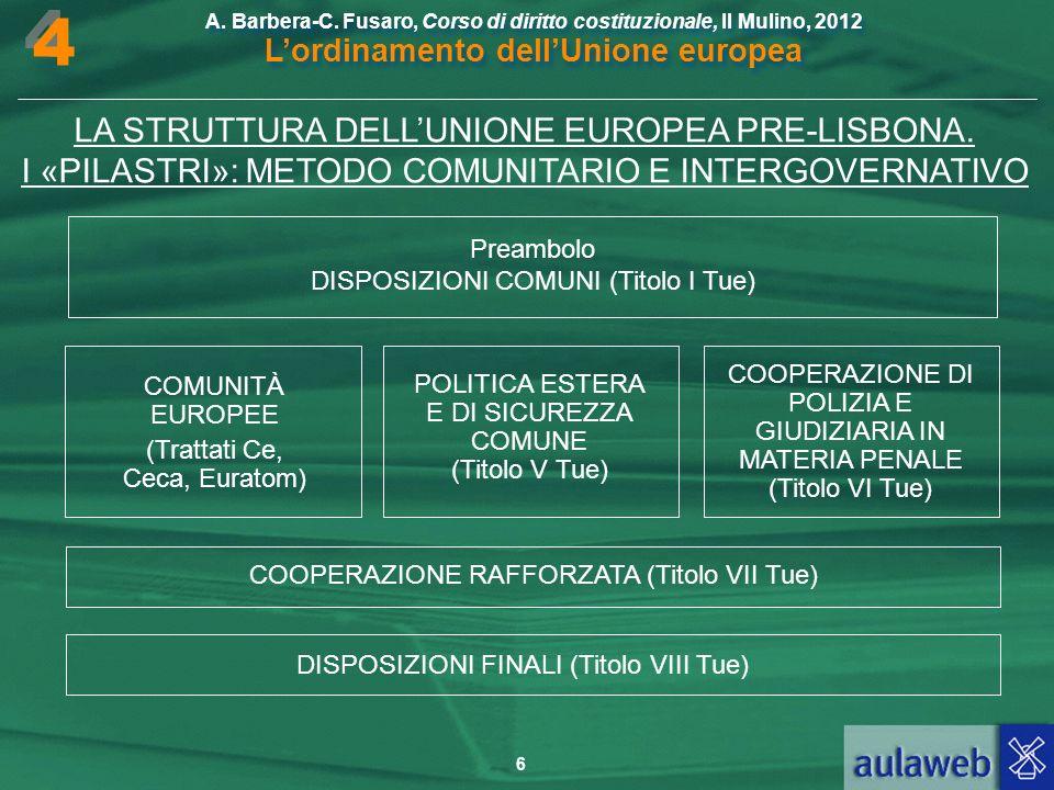 4 LA STRUTTURA DELL'UNIONE EUROPEA PRE-LISBONA.