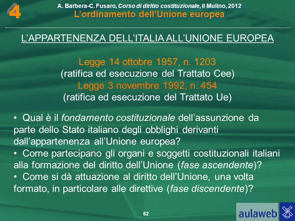 4 L'APPARTENENZA DELL'ITALIA ALL'UNIONE EUROPEA