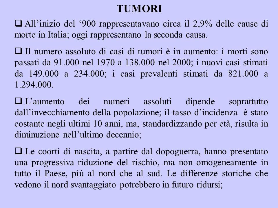 TUMORI All'inizio del '900 rappresentavano circa il 2,9% delle cause di morte in Italia; oggi rappresentano la seconda causa.