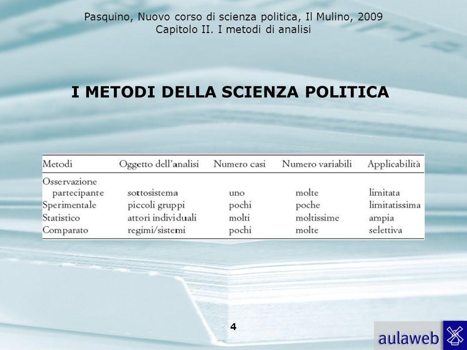 I METODI DELLA SCIENZA POLITICA