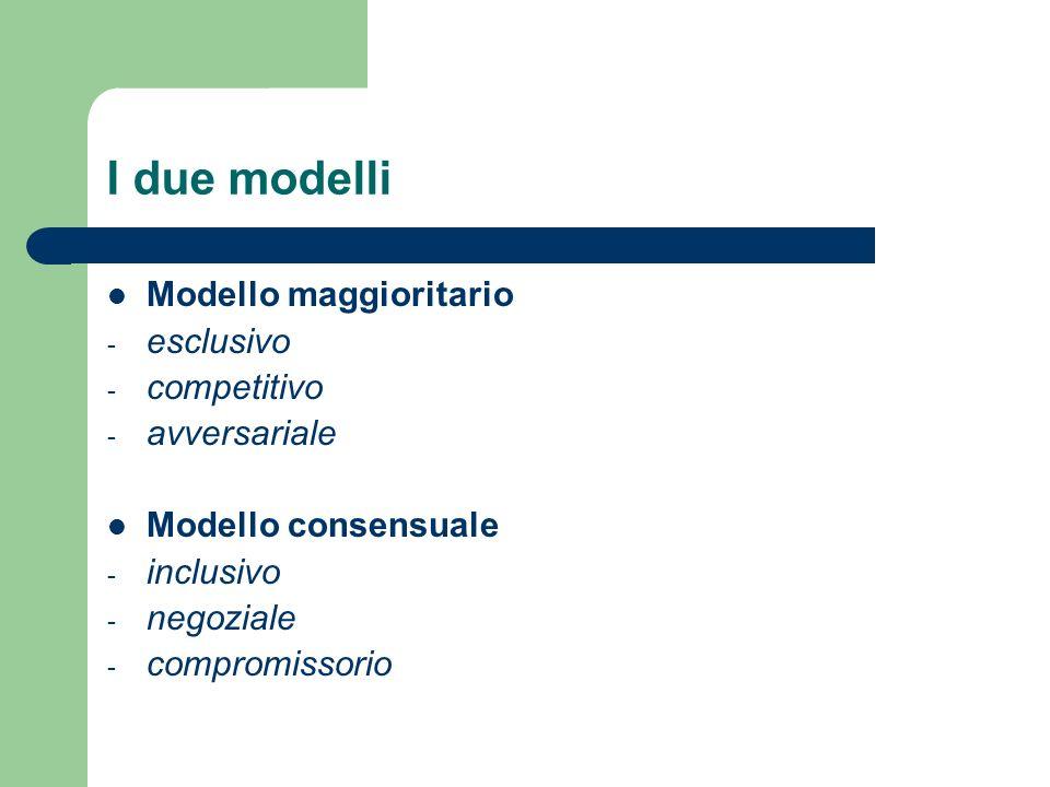 I due modelli Modello maggioritario esclusivo competitivo avversariale