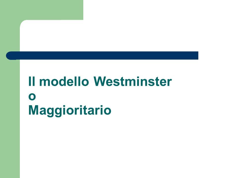 Il modello Westminster o Maggioritario
