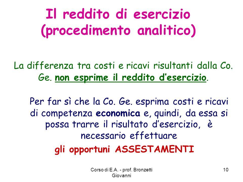 Il reddito di esercizio (procedimento analitico)