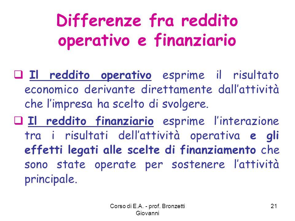 Differenze fra reddito operativo e finanziario