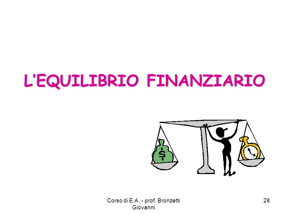 L'EQUILIBRIO FINANZIARIO