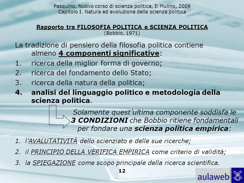 Rapporto tra FILOSOFIA POLITICA e SCIENZA POLITICA (Bobbio, 1971)