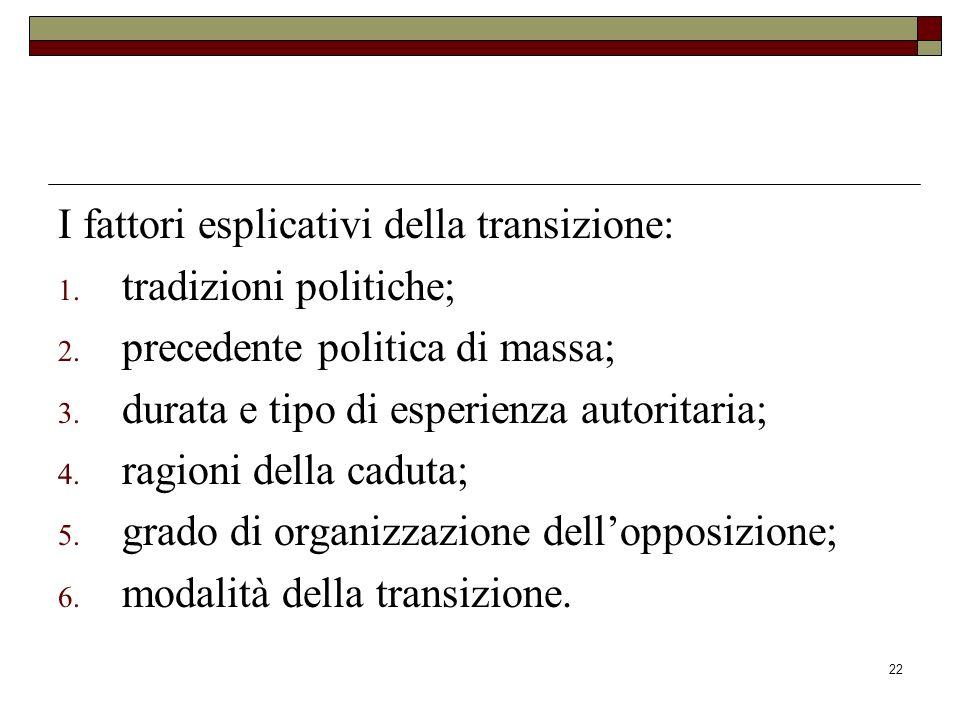 I fattori esplicativi della transizione: