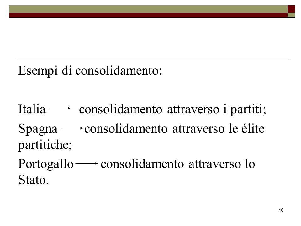 Esempi di consolidamento: