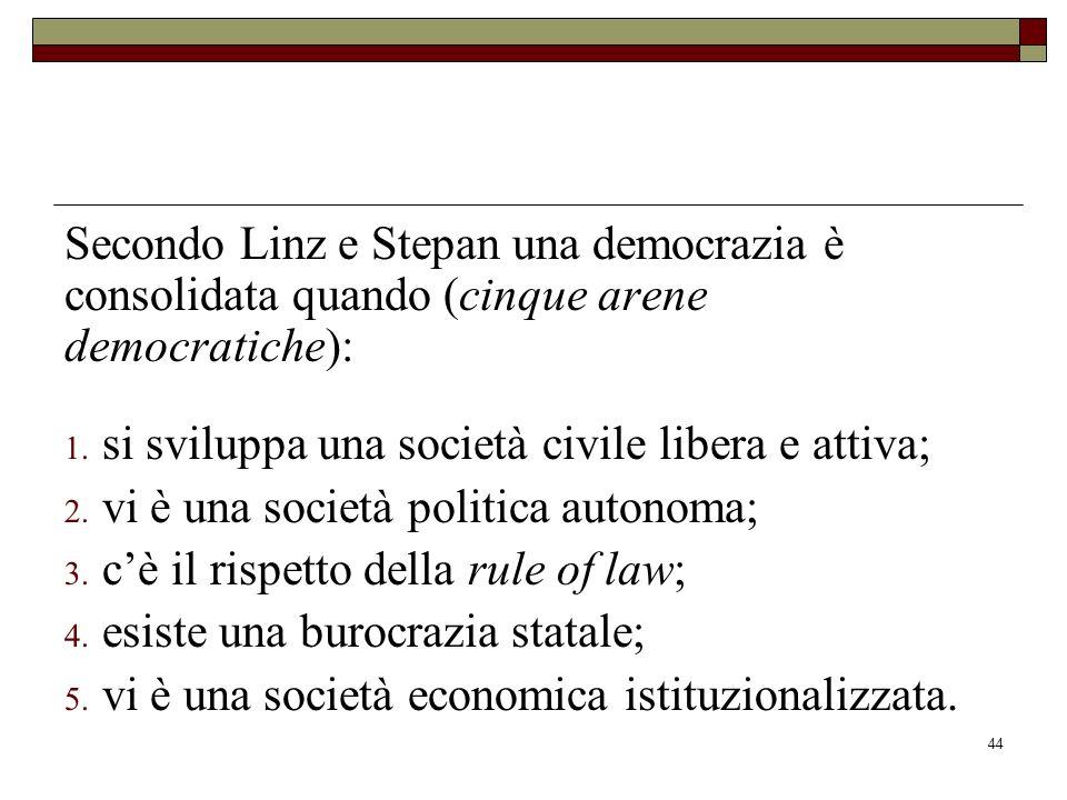 Secondo Linz e Stepan una democrazia è consolidata quando (cinque arene democratiche):