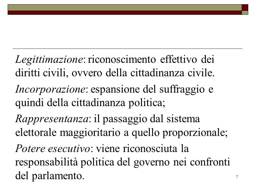 Legittimazione: riconoscimento effettivo dei diritti civili, ovvero della cittadinanza civile.