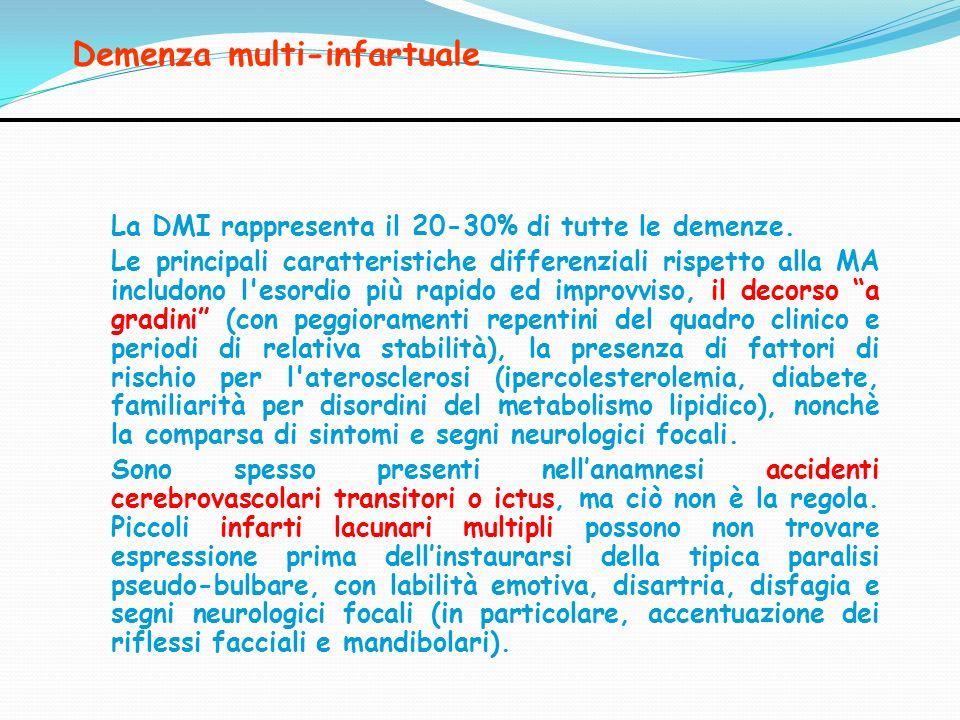 Demenza multi-infartuale