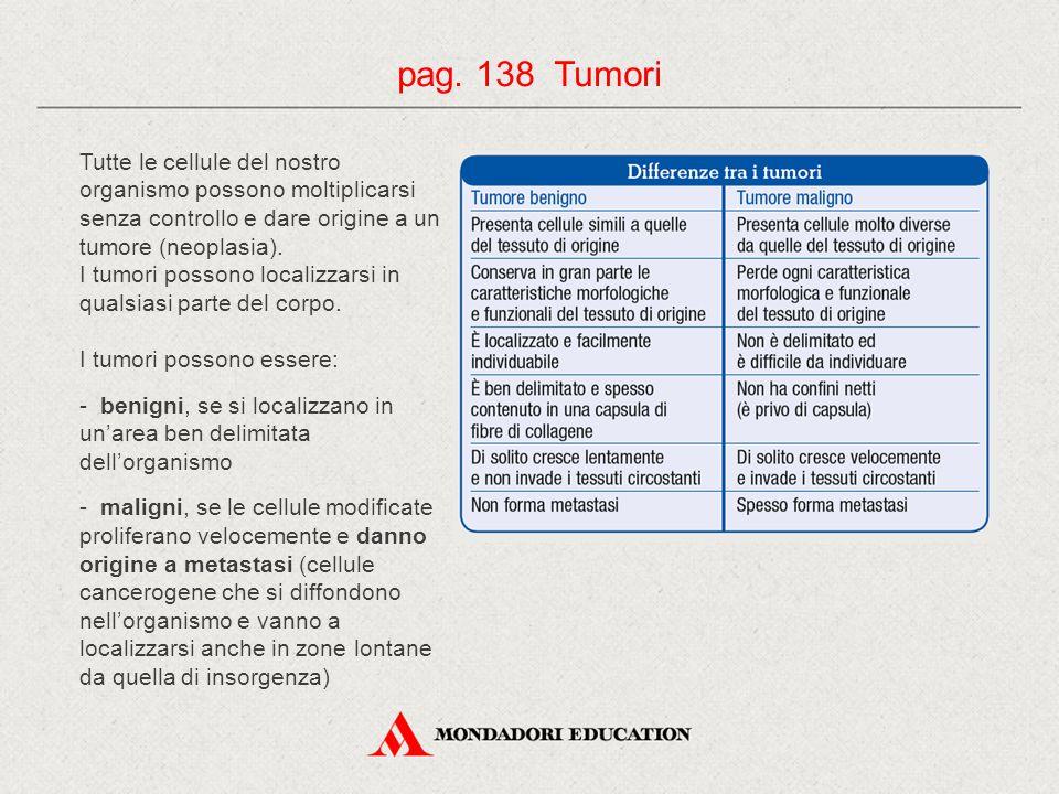 pag. 138 Tumori Tutte le cellule del nostro organismo possono moltiplicarsi senza controllo e dare origine a un tumore (neoplasia).