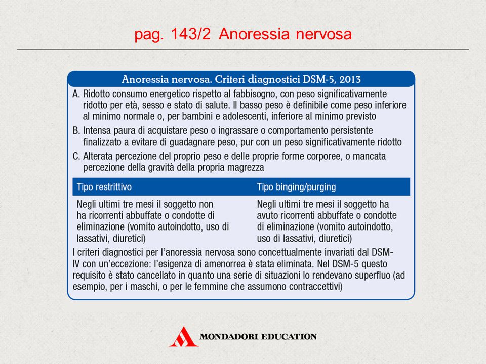 pag. 143/2 Anoressia nervosa