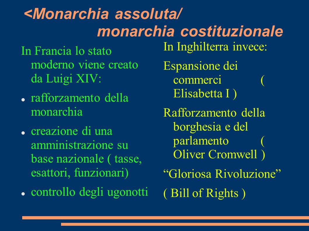<Monarchia assoluta/ monarchia costituzionale