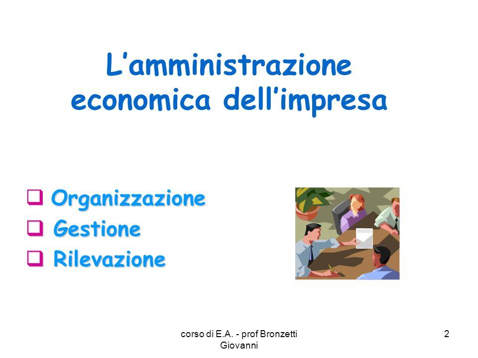L'amministrazione economica dell'impresa