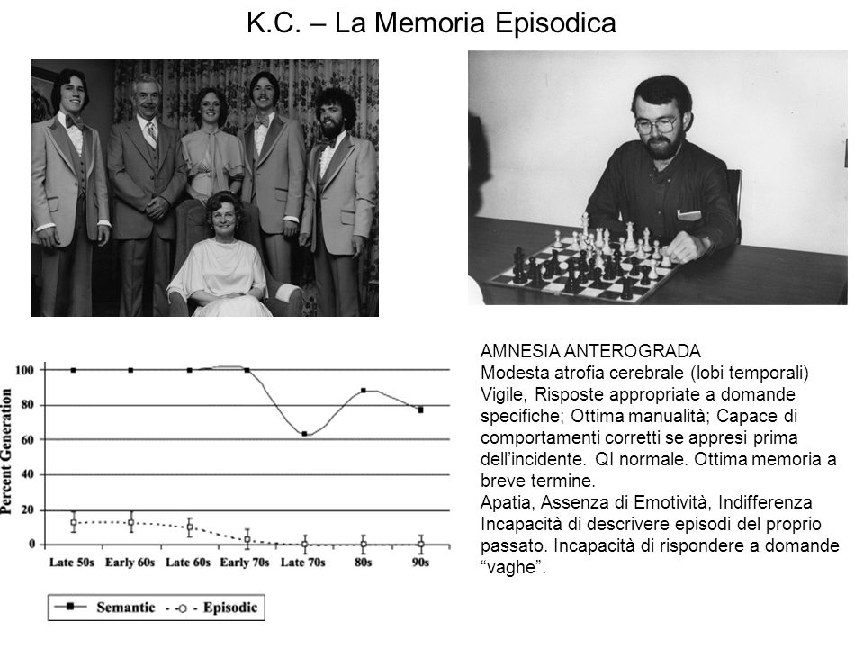 K.C. – La Memoria Episodica