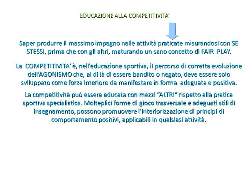 EDUCAZIONE ALLA COMPETITIVITA'