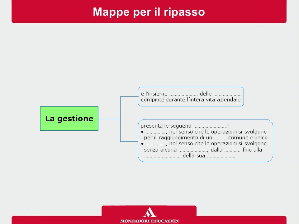 Mappe per il ripasso La gestione è l'insieme ………………… delle …………………