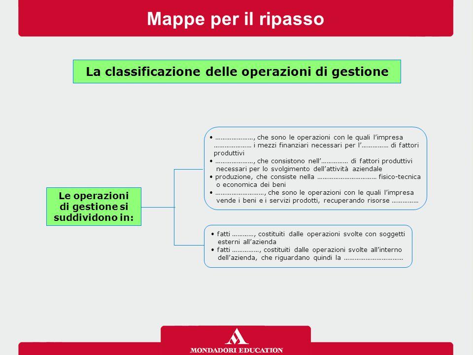Mappe per il ripasso La classificazione delle operazioni di gestione