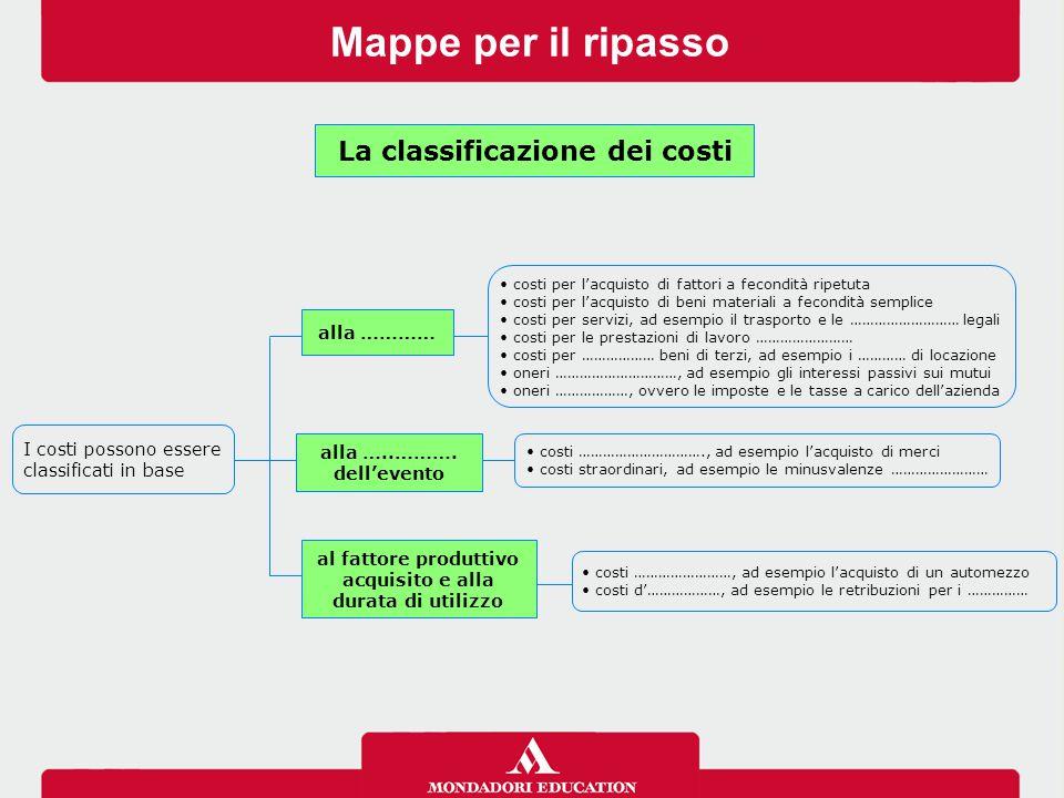 Mappe per il ripasso La classificazione dei costi alla …………