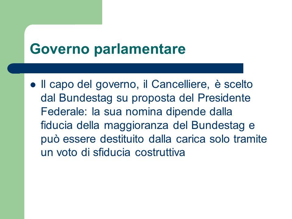 Governo parlamentare