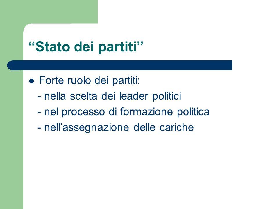 Stato dei partiti Forte ruolo dei partiti: