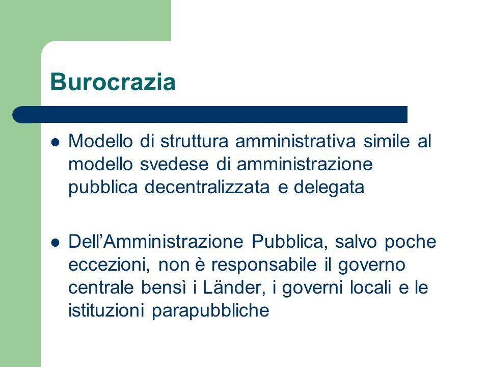 Burocrazia Modello di struttura amministrativa simile al modello svedese di amministrazione pubblica decentralizzata e delegata.