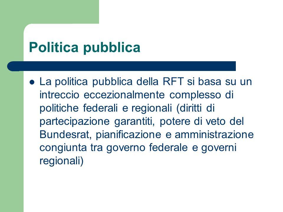 Politica pubblica