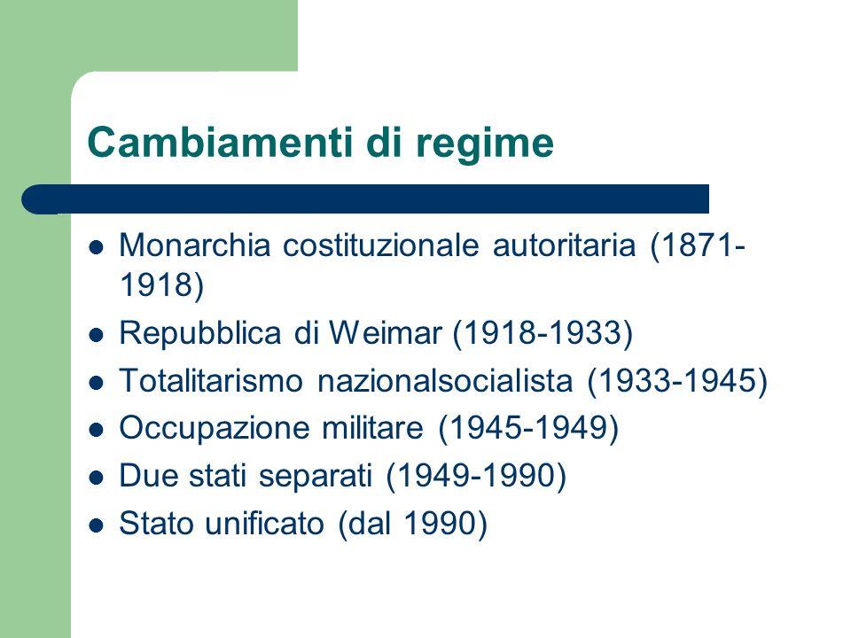 Cambiamenti di regime Monarchia costituzionale autoritaria (1871-1918)