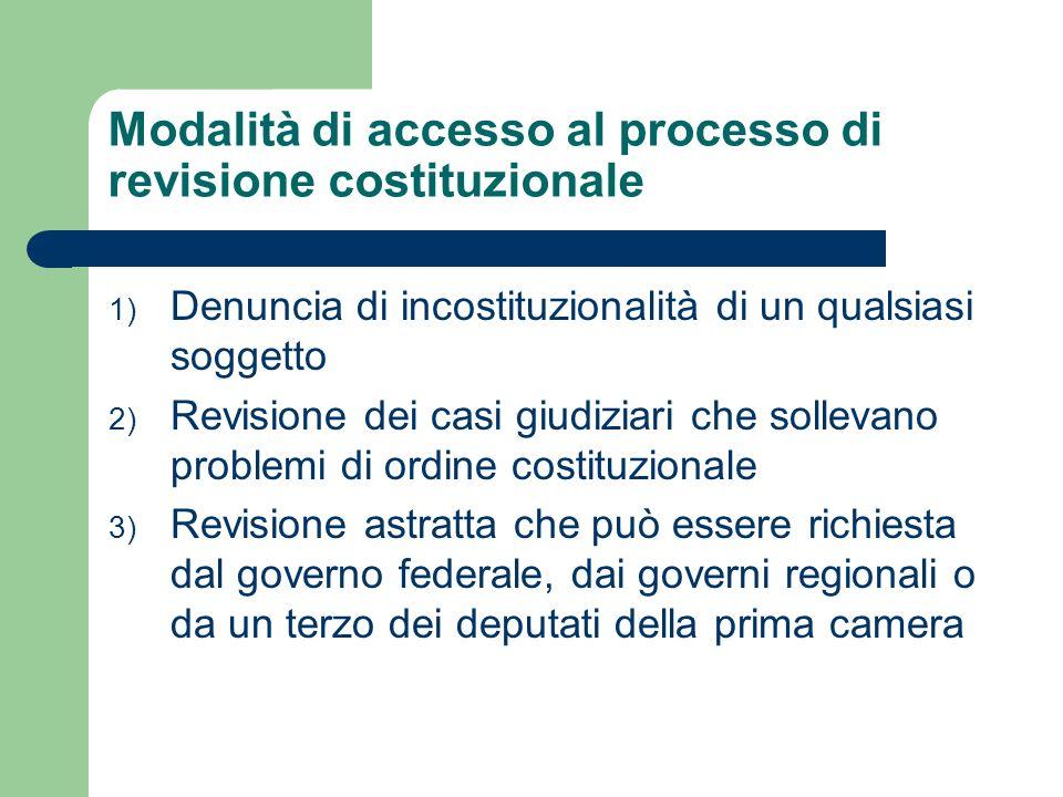 Modalità di accesso al processo di revisione costituzionale