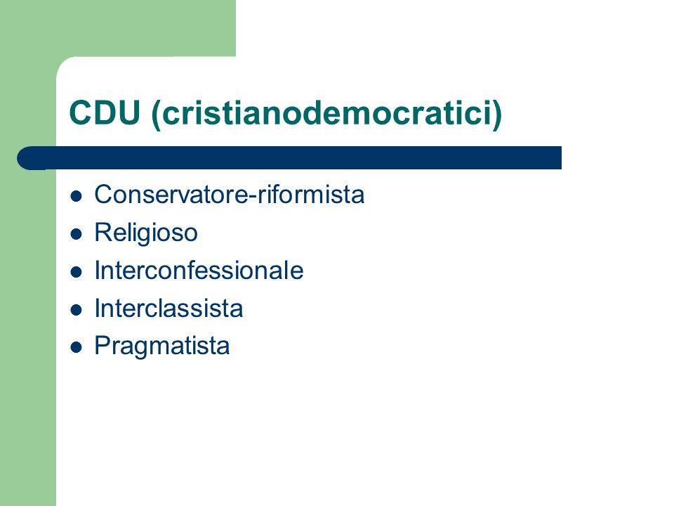 CDU (cristianodemocratici)