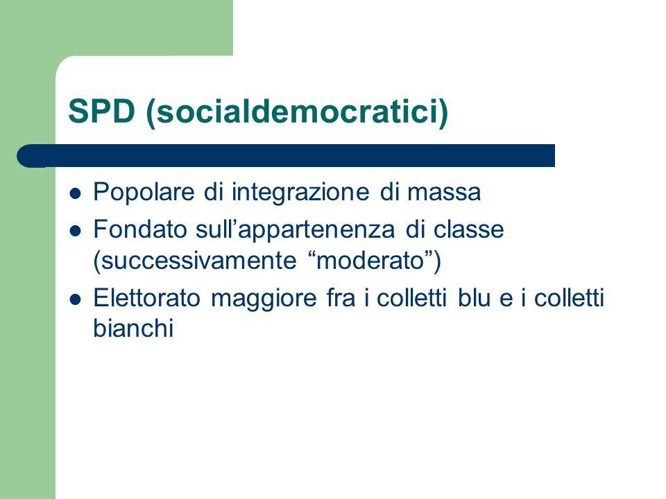 SPD (socialdemocratici)