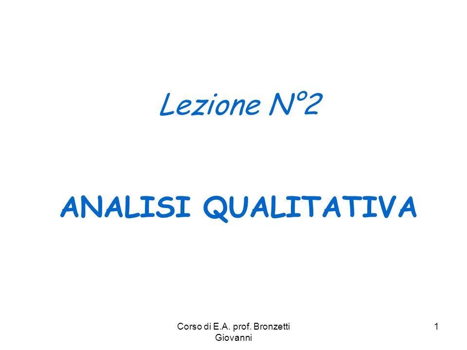 Lezione N°2 ANALISI QUALITATIVA