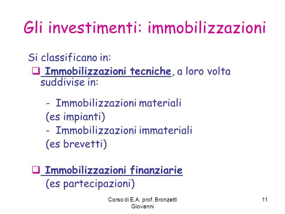 Gli investimenti: immobilizzazioni