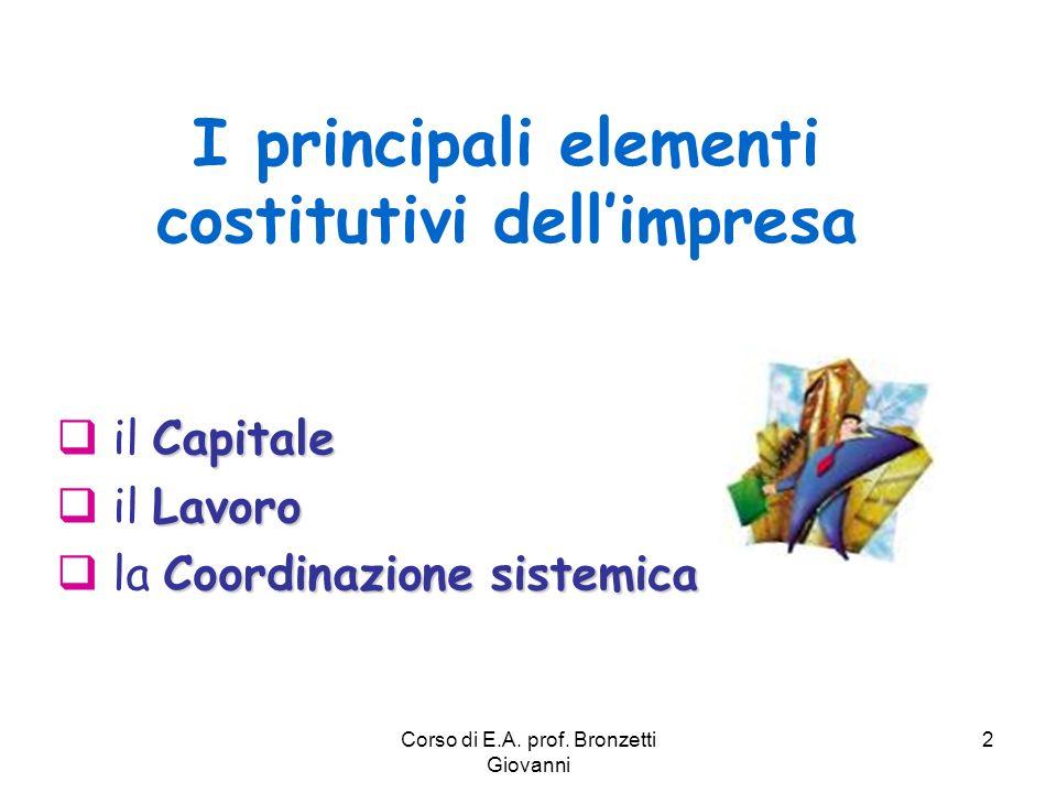 I principali elementi costitutivi dell'impresa