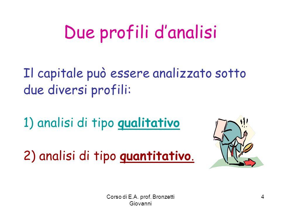 Corso di E.A. prof. Bronzetti Giovanni