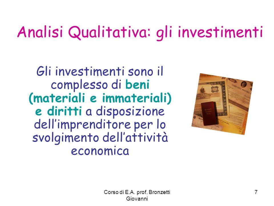 Analisi Qualitativa: gli investimenti